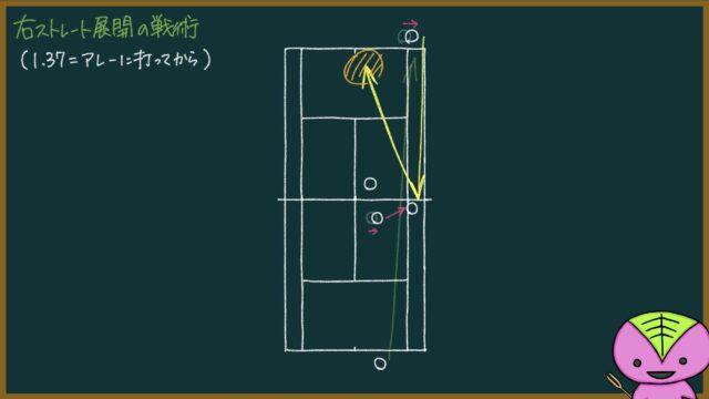 【338ページ目:もちおのソフトテニスノート】右ストレート展開の戦術(1.37=アレーに打ってから)